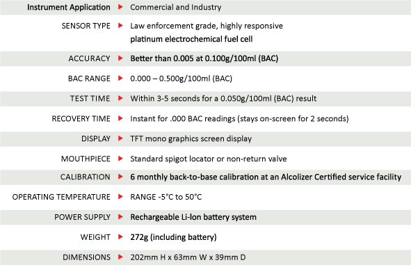 Alcolizer HH3 Breathalyser Technical Data