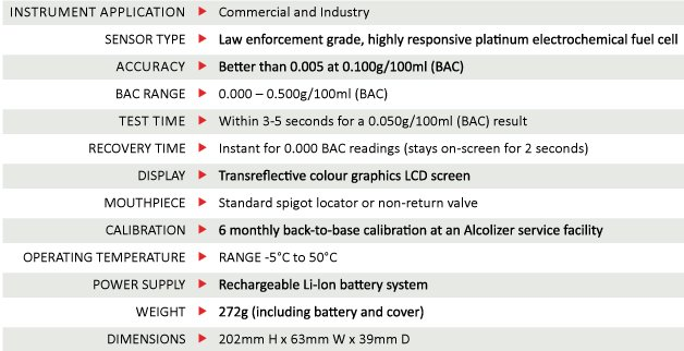 Alcolizer HH4 Breathalyser Technical Data